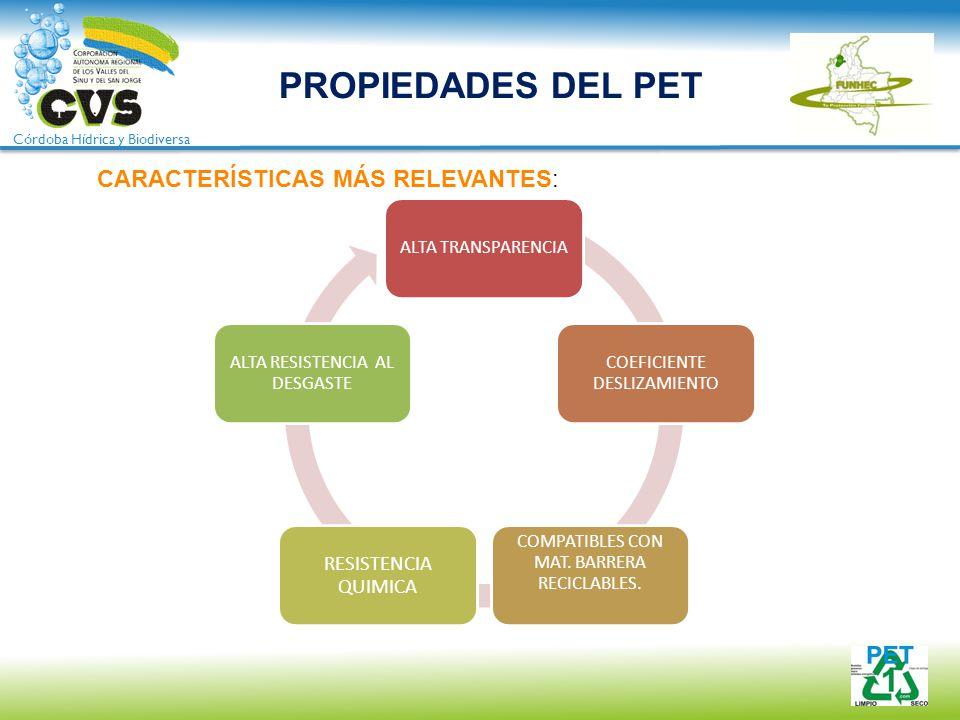 Córdoba Hídrica y Biodiversa En Colombia se consume, anualmente, más de 80 mil toneladas de botellas de plástico PET (lo equivalente a 1.500 millones de botellas), que van para los rellenos sanitarios y tardan 100 años en degradarse.