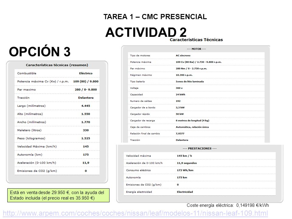 TAREA 1 – CMC PRESENCIAL OPCIÓN 3 ACTIVIDAD 2 http://www.arpem.com/coches/coches/nissan/leaf/modelos-11/nissan-leaf-109.html Está en venta desde 29.950, con la ayuda del Estado incluida (el precio real es 35.950 ) Coste energía eléctrica: 0,149198 /kWh