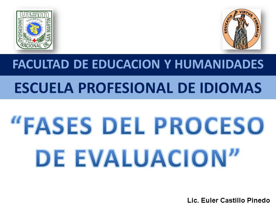 Lic. Euler Castillo Pinedo FACULTAD DE EDUCACION Y HUMANIDADES ESCUELA PROFESIONAL DE IDIOMAS