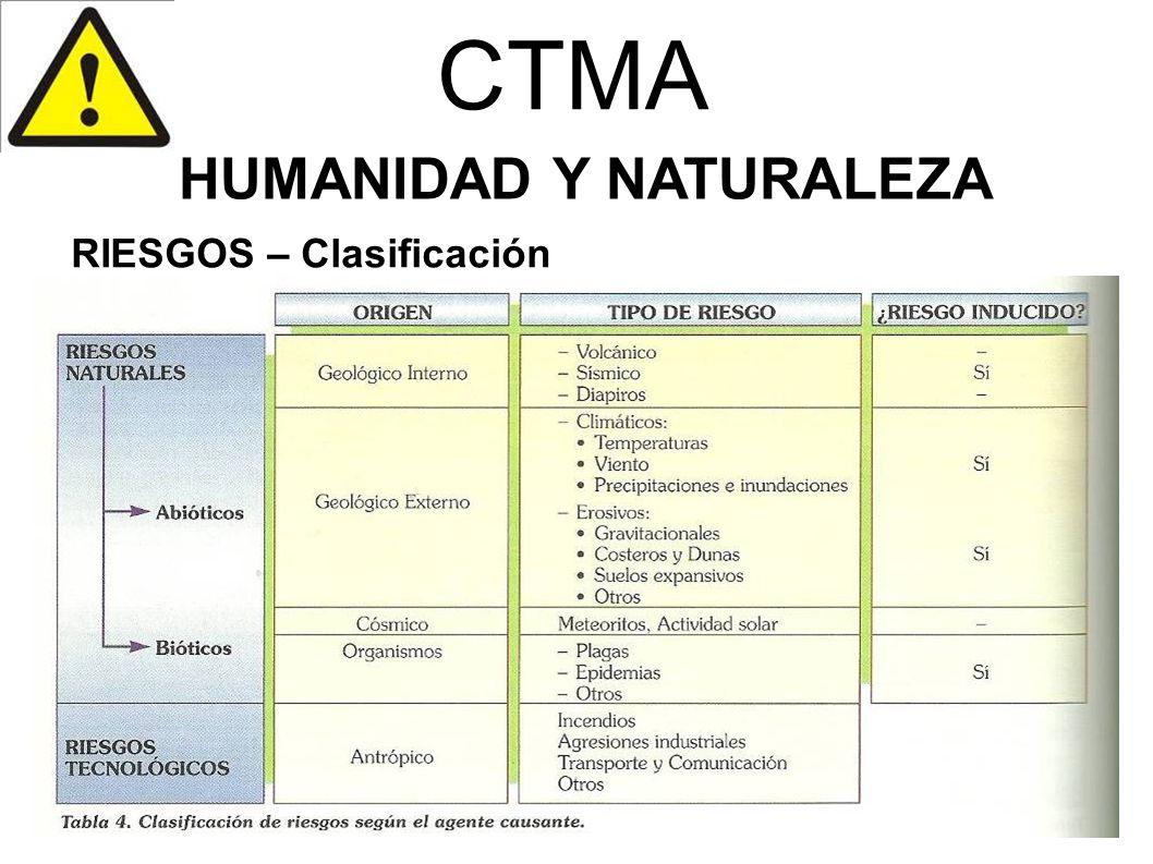 CTMA HUMANIDAD Y NATURALEZA RIESGOS – Clasificación