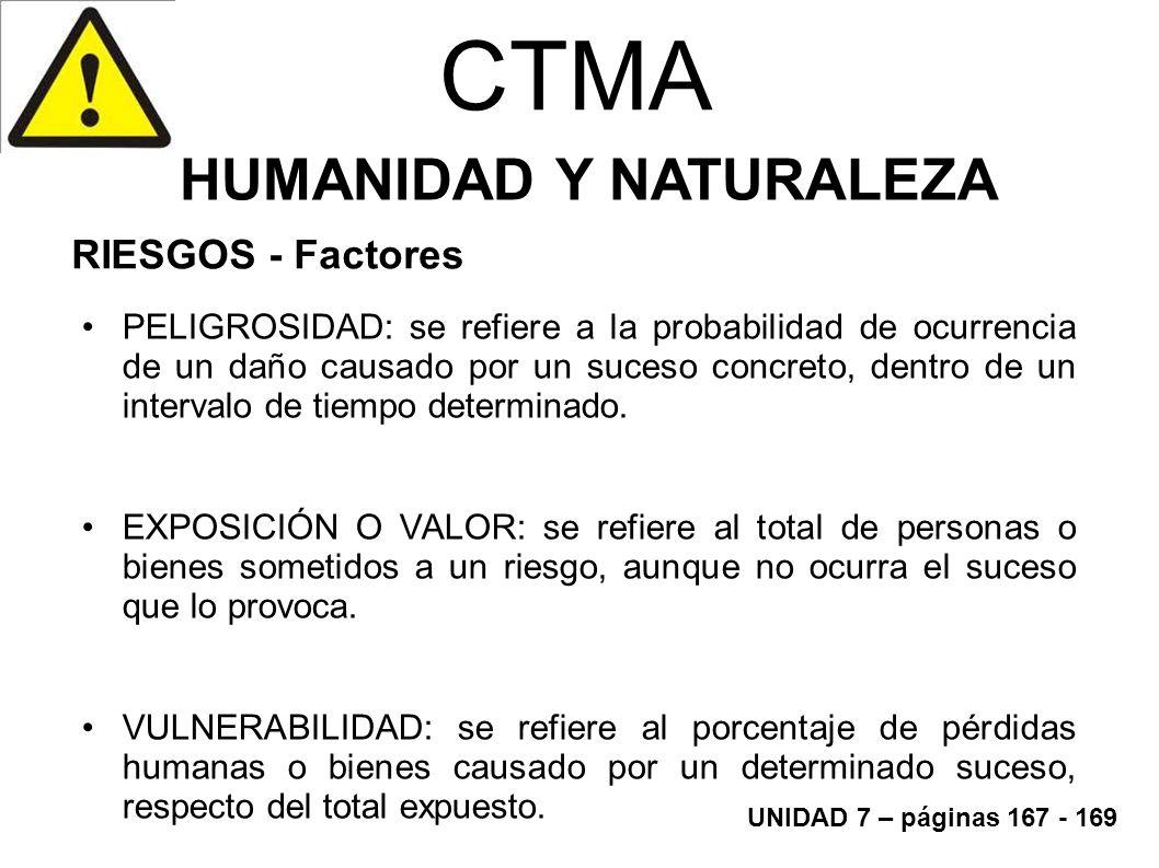 CTMA HUMANIDAD Y NATURALEZA PELIGROSIDAD: se refiere a la probabilidad de ocurrencia de un daño causado por un suceso concreto, dentro de un intervalo