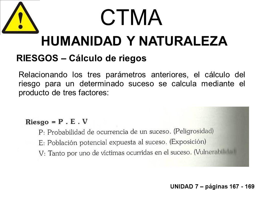 CTMA HUMANIDAD Y NATURALEZA Relacionando los tres parámetros anteriores, el cálculo del riesgo para un determinado suceso se calcula mediante el produ