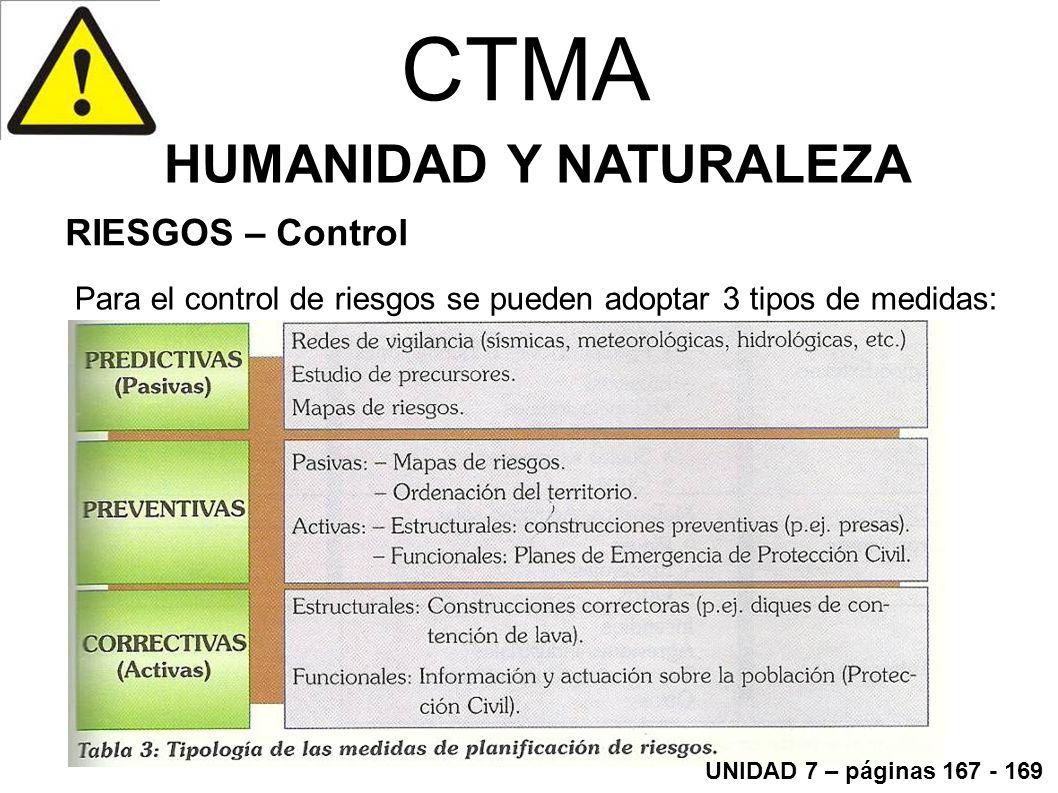 CTMA HUMANIDAD Y NATURALEZA Para el control de riesgos se pueden adoptar 3 tipos de medidas: RIESGOS – Control UNIDAD 7 – páginas 167 - 169