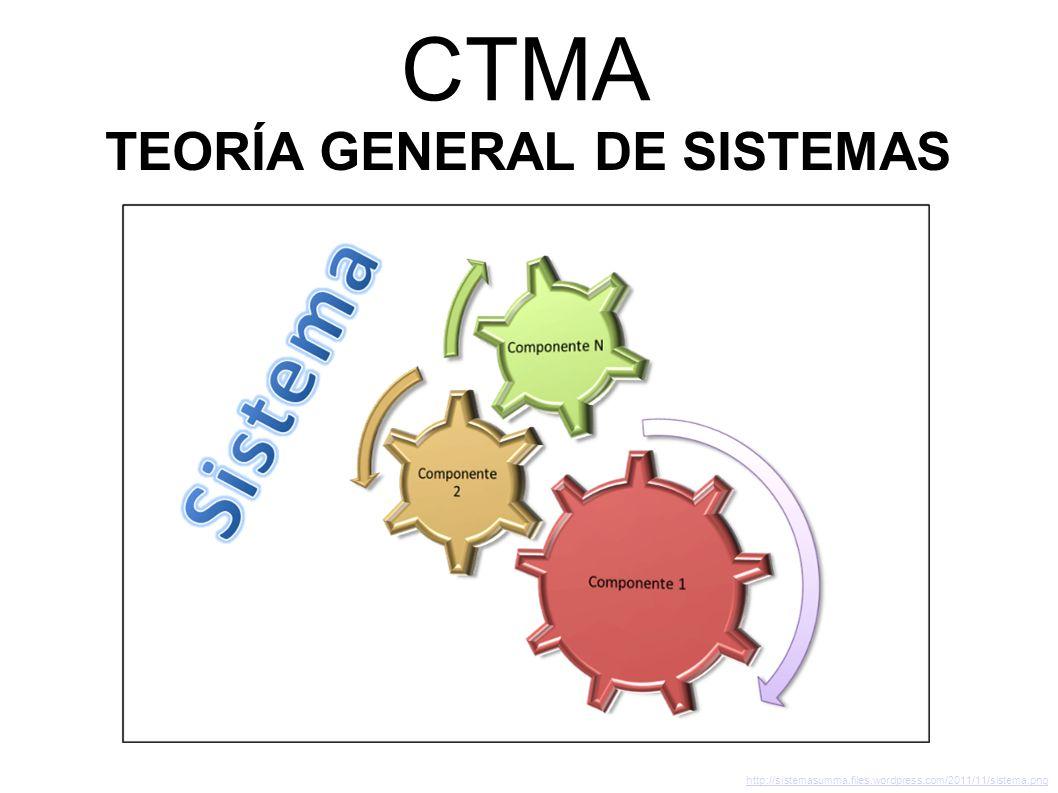 CTMA TEORÍA GENERAL DE SISTEMAS http://sistemasumma.files.wordpress.com/2011/11/sistema.png