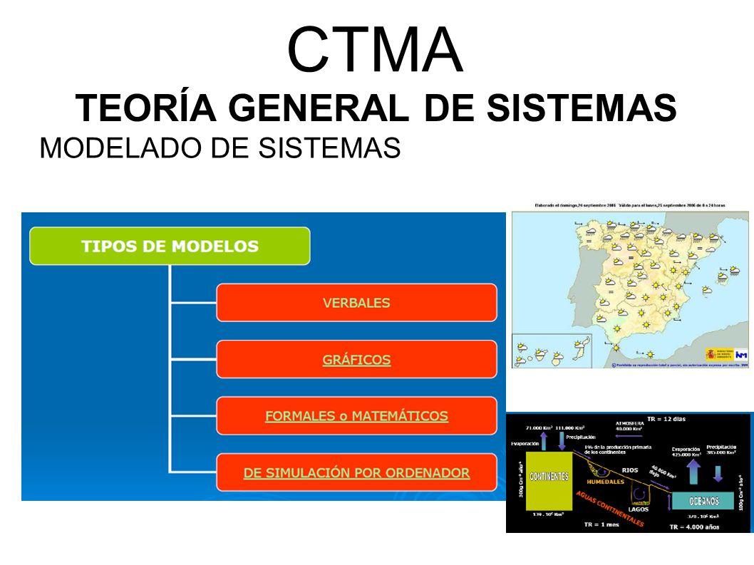 CTMA TEORÍA GENERAL DE SISTEMAS MODELADO DE SISTEMAS