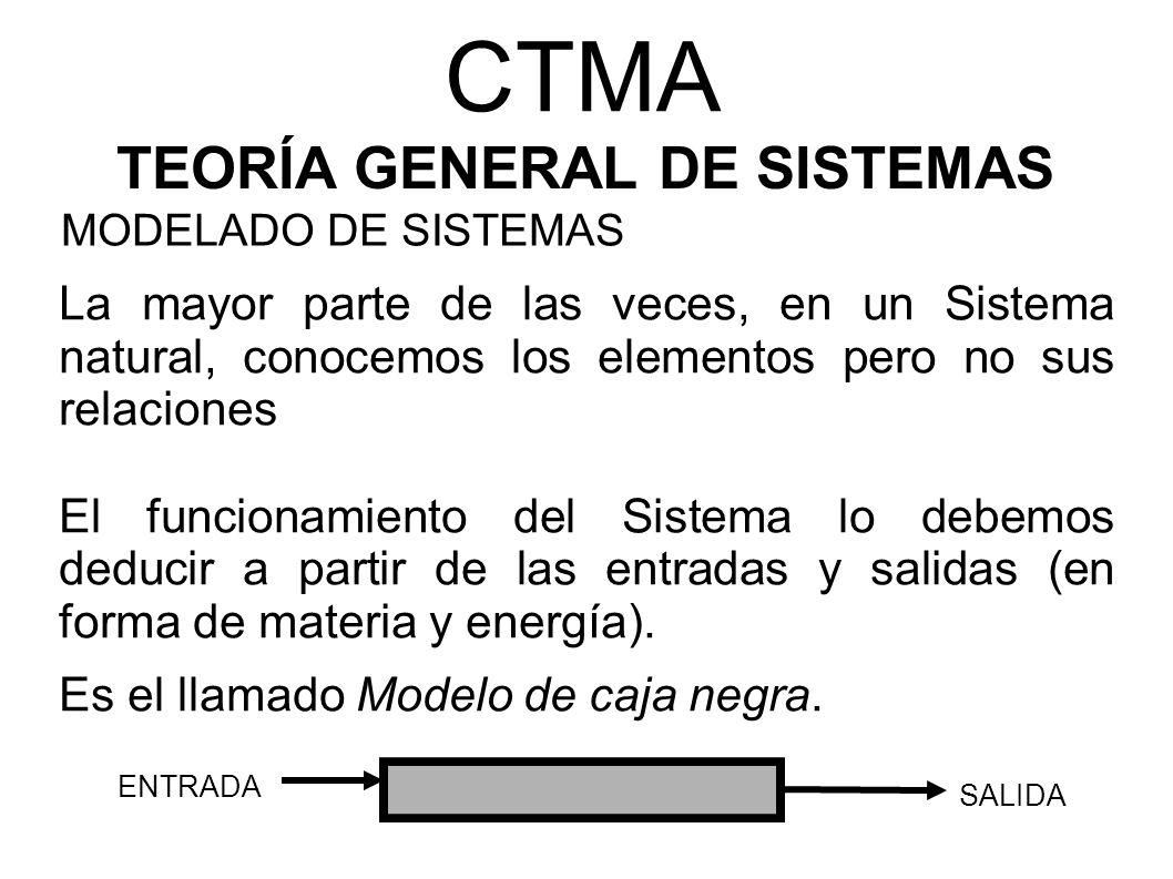 CTMA TEORÍA GENERAL DE SISTEMAS MODELADO DE SISTEMAS La mayor parte de las veces, en un Sistema natural, conocemos los elementos pero no sus relacione