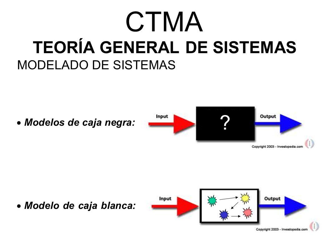 CTMA TEORÍA GENERAL DE SISTEMAS Las teorías clásicas distinguen modelos de dos tipos: Modelos de caja negra: interesan solo las entradas y salidas de