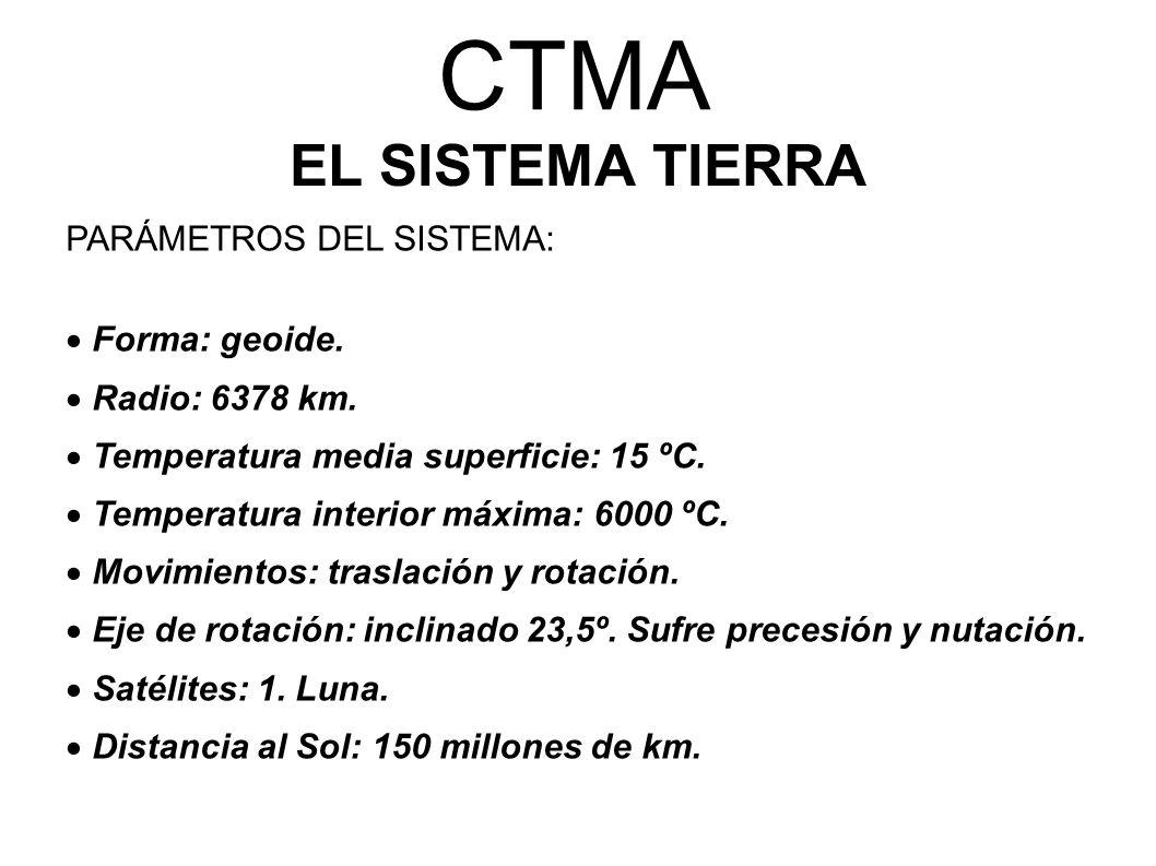 CTMA EL SISTEMA TIERRA PARÁMETROS DEL SISTEMA: Forma: geoide. Radio: 6378 km. Temperatura media superficie: 15 ºC. Temperatura interior máxima: 6000 º