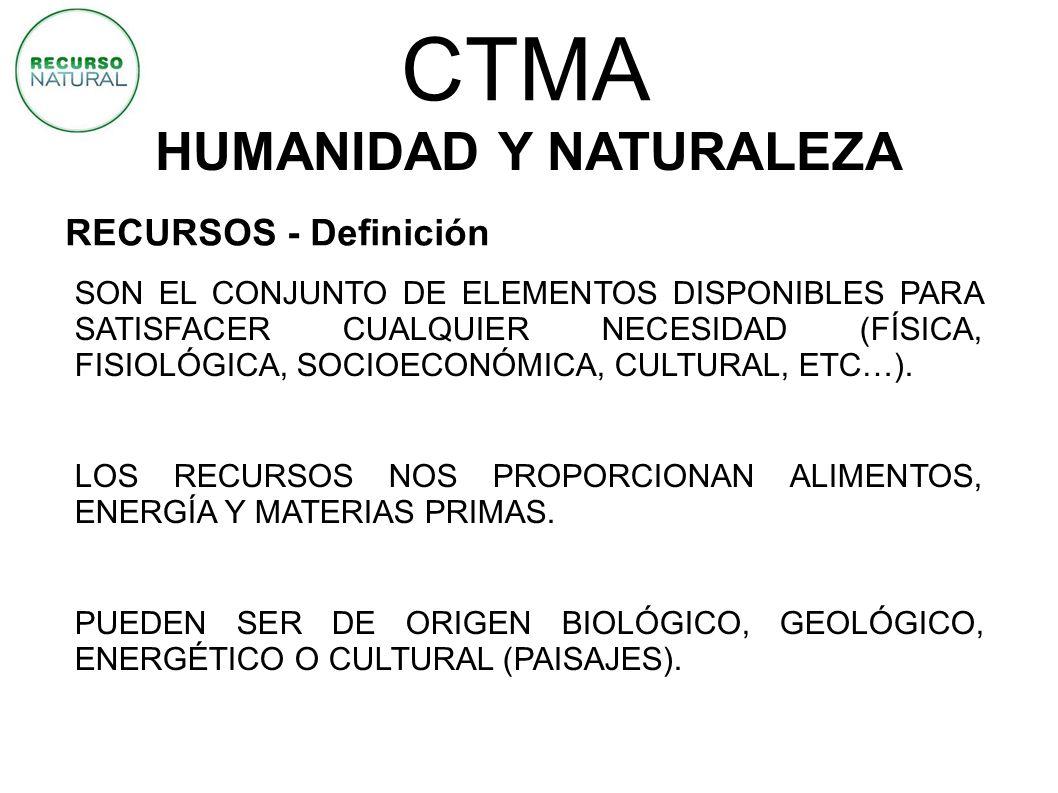 CTMA HUMANIDAD Y NATURALEZA SON EL CONJUNTO DE ELEMENTOS DISPONIBLES PARA SATISFACER CUALQUIER NECESIDAD (FÍSICA, FISIOLÓGICA, SOCIOECONÓMICA, CULTURA