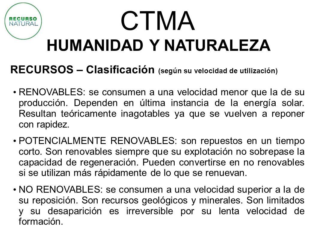 CTMA HUMANIDAD Y NATURALEZA RENOVABLES: se consumen a una velocidad menor que la de su producción. Dependen en última instancia de la energía solar. R