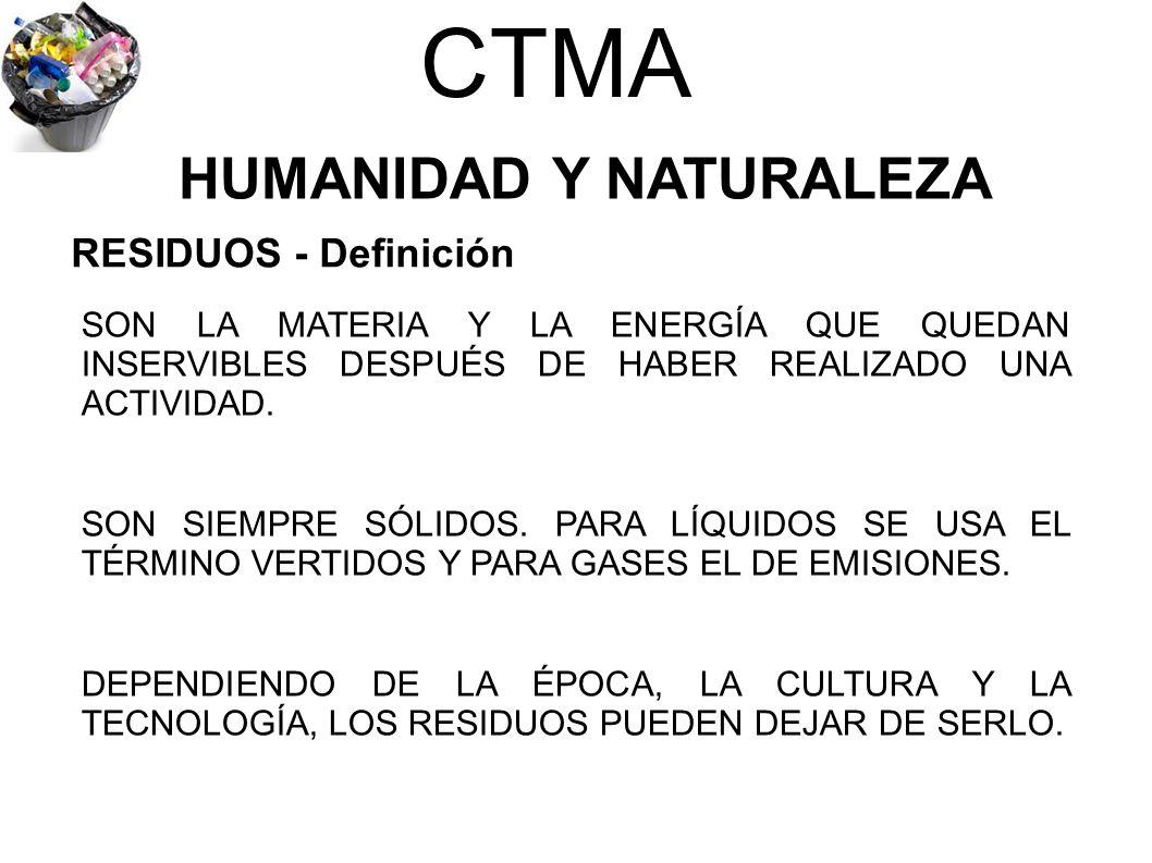 CTMA HUMANIDAD Y NATURALEZA SON LA MATERIA Y LA ENERGÍA QUE QUEDAN INSERVIBLES DESPUÉS DE HABER REALIZADO UNA ACTIVIDAD. SON SIEMPRE SÓLIDOS. PARA LÍQ