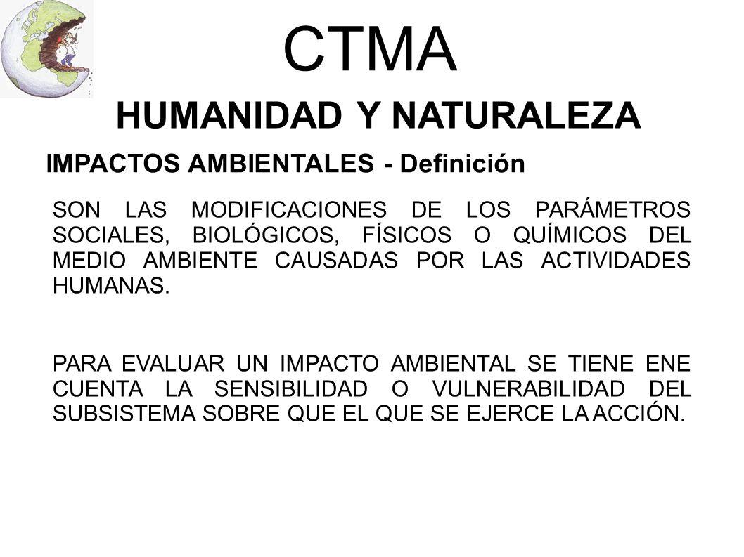 CTMA HUMANIDAD Y NATURALEZA SON LAS MODIFICACIONES DE LOS PARÁMETROS SOCIALES, BIOLÓGICOS, FÍSICOS O QUÍMICOS DEL MEDIO AMBIENTE CAUSADAS POR LAS ACTI