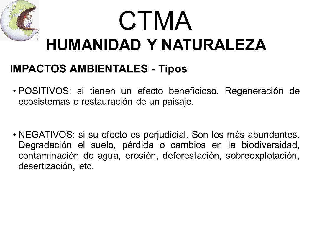 CTMA HUMANIDAD Y NATURALEZA POSITIVOS: si tienen un efecto beneficioso. Regeneración de ecosistemas o restauración de un paisaje. NEGATIVOS: si su efe