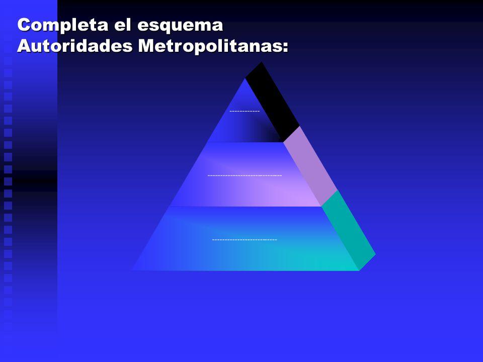 Contenidos: -¿Cuándo se creó el virreinato del Perú.
