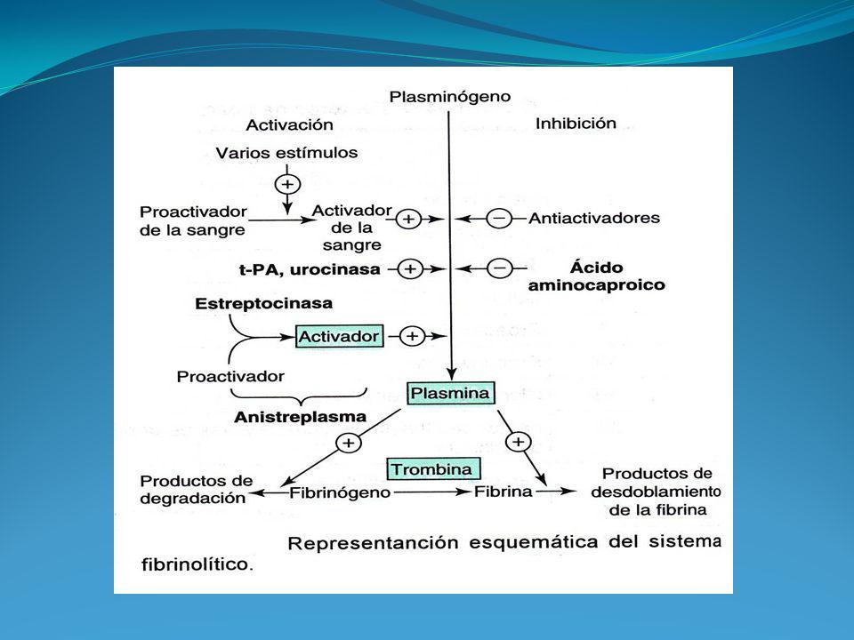 Trombolíticos TrombolíticoSTKt-PATenecteplasa SCAEST1´5 U 30-60 min 15 mg bolo 0,75mg/kg máx 50mg 30 min; 0,5mg/kg máx 35mg 60 min 0,5mg/kg (30-50 mg) bolo Terapia antitrombínica Si % 90 min50%75%83% Mortalidad7,3%6,3%7,11% Sangrado cerebral 0,4%0,4-0,7%0,9%