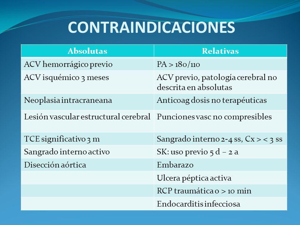 CONTRAINDICACIONES AbsolutasRelativas ACV hemorrágico previoPA > 180/110 ACV isquémico 3 mesesACV previo, patología cerebral no descrita en absolutas