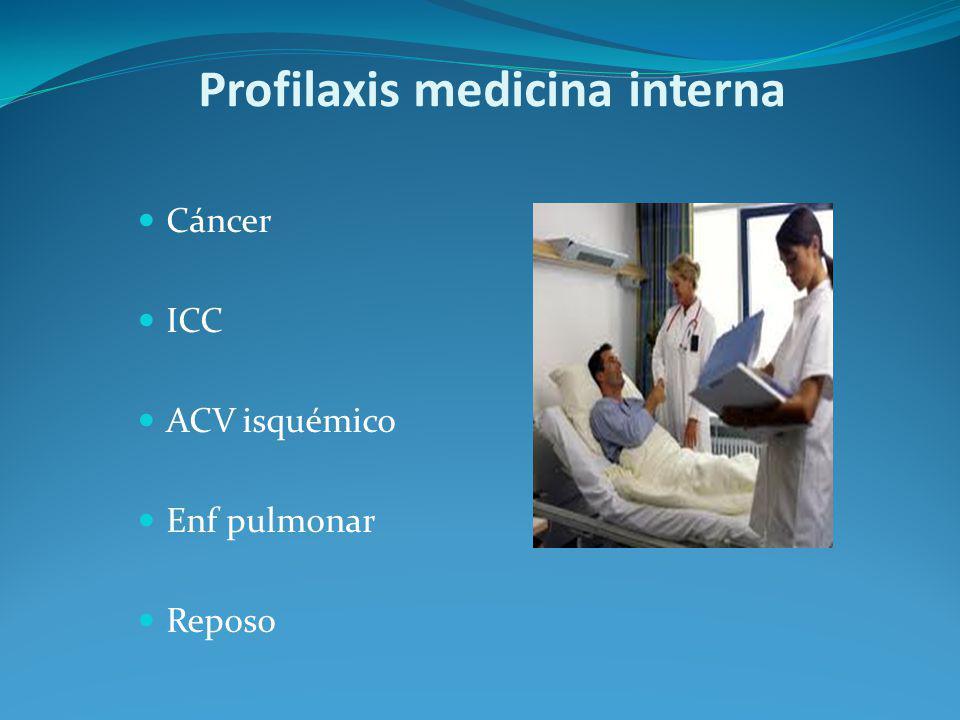 Profilaxis medicina interna Cáncer ICC ACV isquémico Enf pulmonar Reposo
