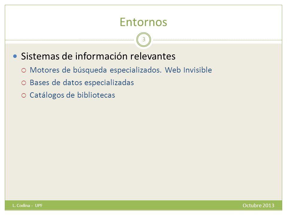 Entornos Sistemas de información relevantes Motores de búsqueda especializados. Web Invisible Bases de datos especializadas Catálogos de bibliotecas L