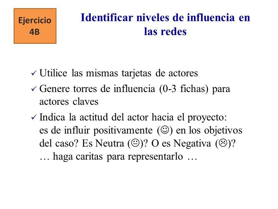 Ejercicio 4B Utilice las mismas tarjetas de actores Genere torres de influencia (0-3 fichas) para actores claves Indica la actitud del actor hacia el proyecto: es de influir positivamente ( ) en los objetivos del caso.