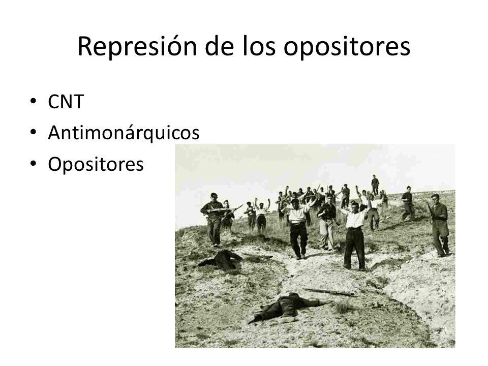 Represión de los opositores CNT Antimonárquicos Opositores