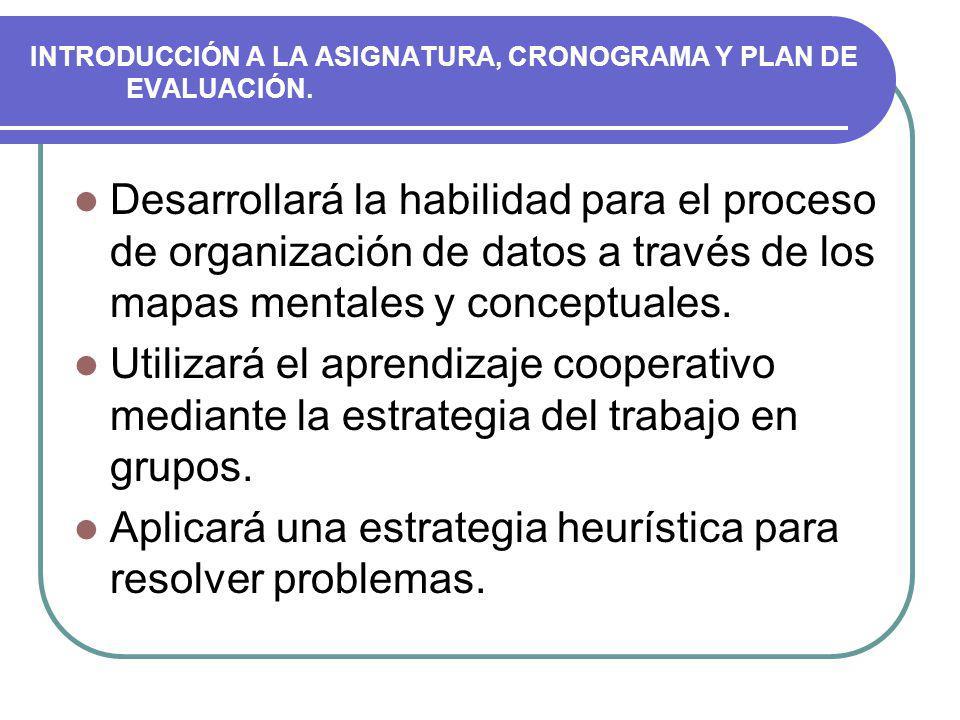 Desarrollará la habilidad para el proceso de organización de datos a través de los mapas mentales y conceptuales. Utilizará el aprendizaje cooperativo
