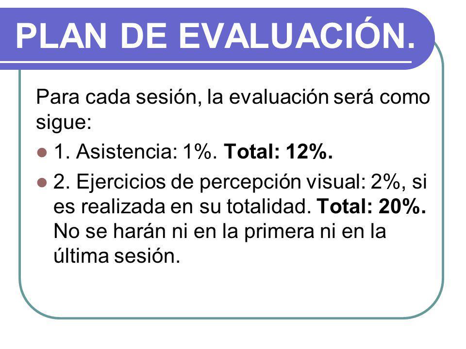 Para cada sesión, la evaluación será como sigue: 1. Asistencia: 1%. Total: 12%. 2. Ejercicios de percepción visual: 2%, si es realizada en su totalida