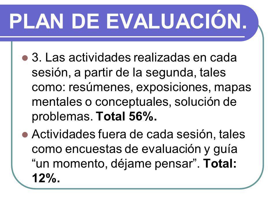 3. Las actividades realizadas en cada sesión, a partir de la segunda, tales como: resúmenes, exposiciones, mapas mentales o conceptuales, solución de
