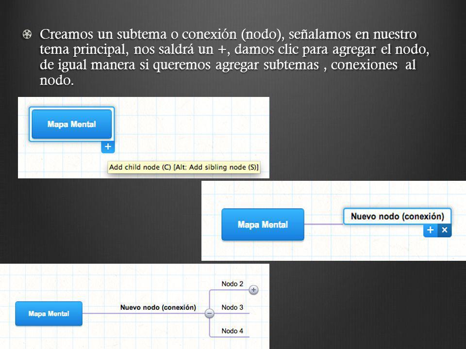 Los nodos puede ser imágenes, que podemos tomar de internet directamente con la dirección web o desde nuestro PC.