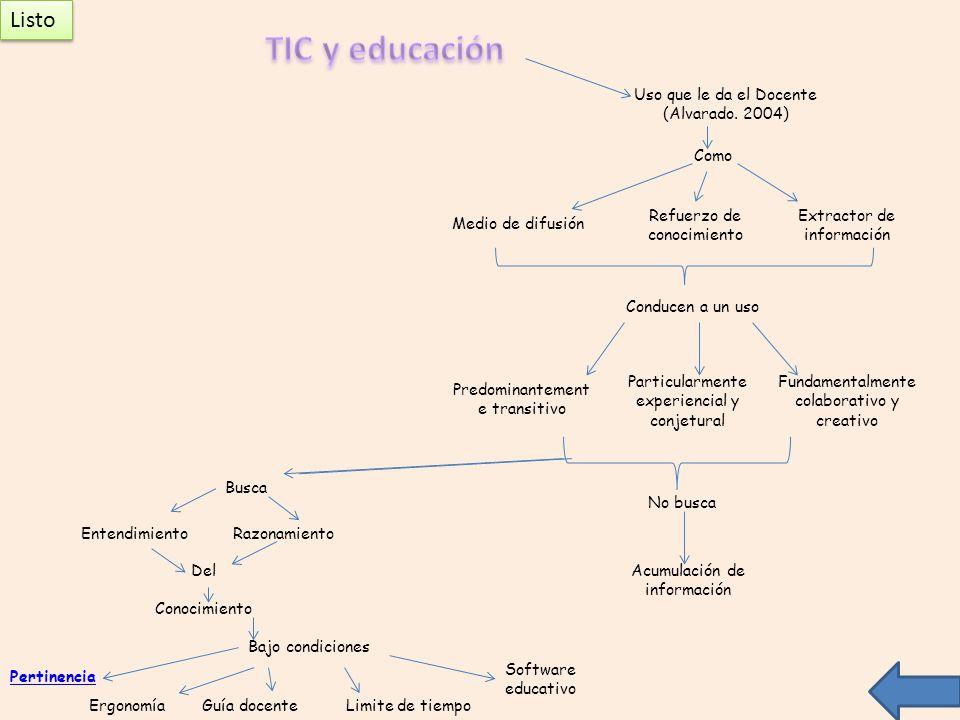 Uso que le da el Docente (Alvarado. 2004) Medio de difusión Como Refuerzo de conocimiento Extractor de información Conducen a un uso Predominantement