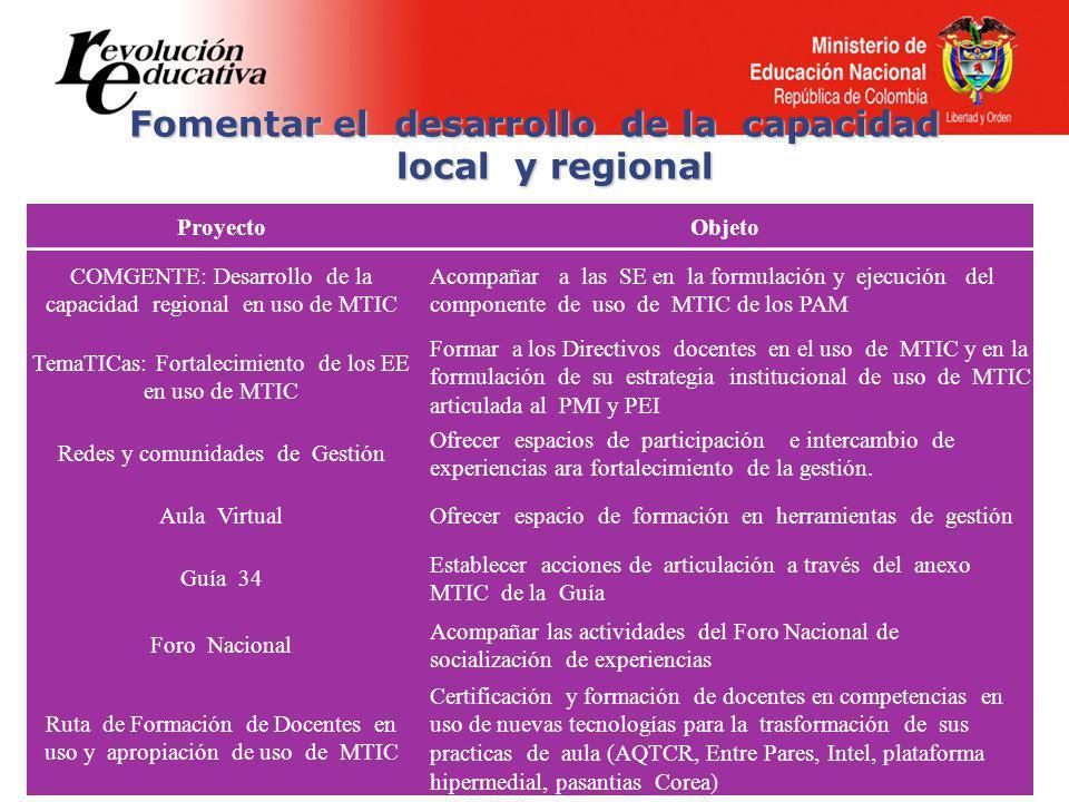 Fomentar el desarrollo de la capacidad local y regional ProyectoObjeto COMGENTE: Desarrollo de la capacidad regional en uso de MTIC Acompañar a las SE