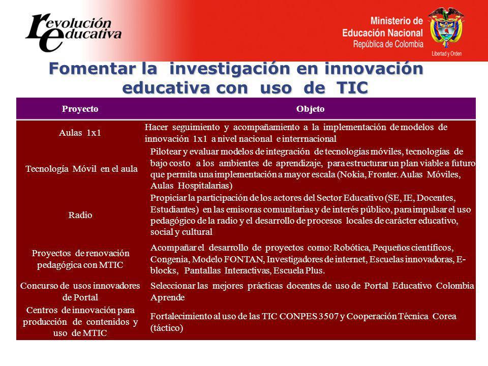 Fomentar la investigación en innovación educativa con uso de TIC ProyectoObjeto Aulas 1x1 Hacer seguimiento y acompañamiento a la implementación de mo