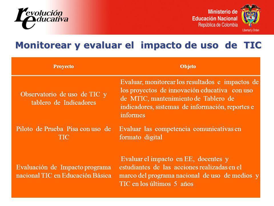 Monitorear y evaluar el impacto de uso de TIC ProyectoObjeto Observatorio de uso de TIC y tablero de Indicadores Evaluar, monitorear los resultados e