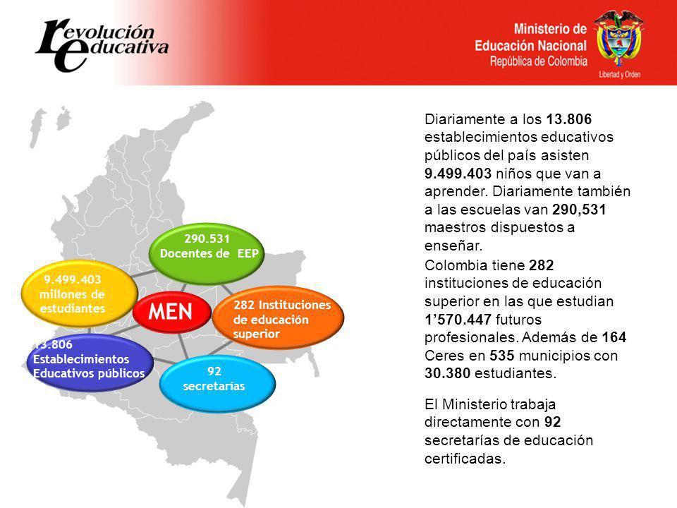 Diariamente a los 13.806 establecimientos educativos públicos del país asisten 9.499.403 niños que van a aprender. Diariamente también a las escuelas