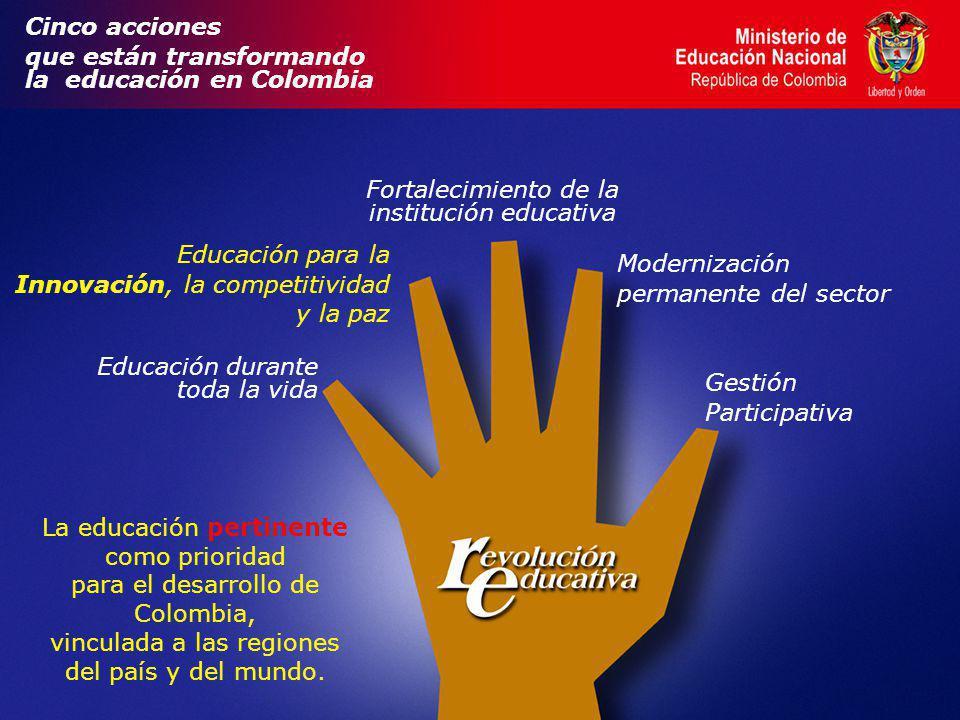 Cinco acciones que están transformando la educación en Colombia Educación durante toda la vida Fortalecimiento de la institución educativa Modernización permanente del sector Gestión Participativa Educación para la Innovación, la competitividad y la paz La educación pertinente como prioridad para el desarrollo de Colombia, vinculada a las regiones del país y del mundo.
