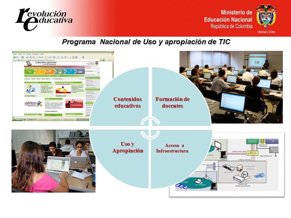Contenidos educativos Formación de docentes Acceso a Infraestructura Acceso a Infraestructura Uso y Apropiación Programa Nacional de Uso y apropiación de TIC