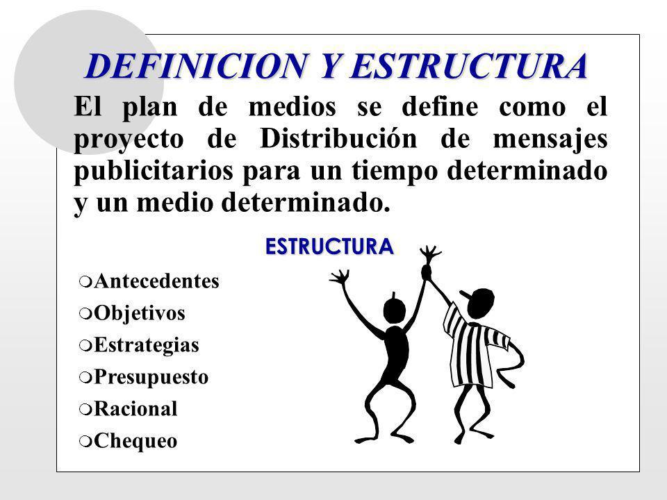 DEFINICION Y ESTRUCTURA El plan de medios se define como el proyecto de Distribución de mensajes publicitarios para un tiempo determinado y un medio d
