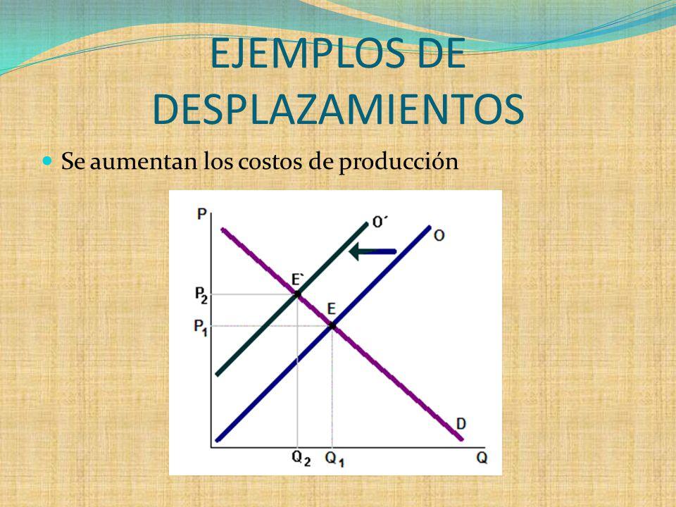 EJEMPLOS DE DESPLAZAMIENTOS Se aumentan los costos de producción