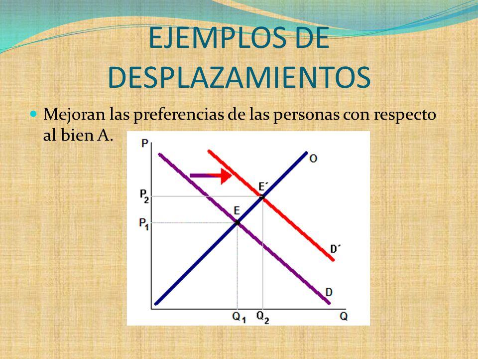 EJEMPLOS DE DESPLAZAMIENTOS Mejoran las preferencias de las personas con respecto al bien A.