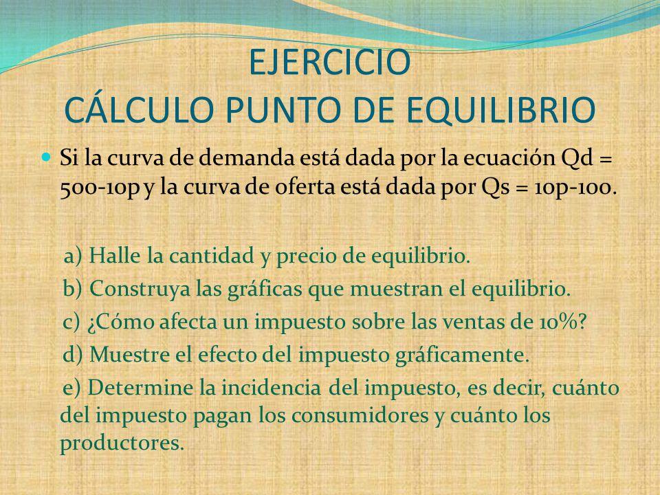 EJERCICIO CÁLCULO PUNTO DE EQUILIBRIO Si la curva de demanda está dada por la ecuación Qd = 500-10p y la curva de oferta está dada por Qs = 10p-100.