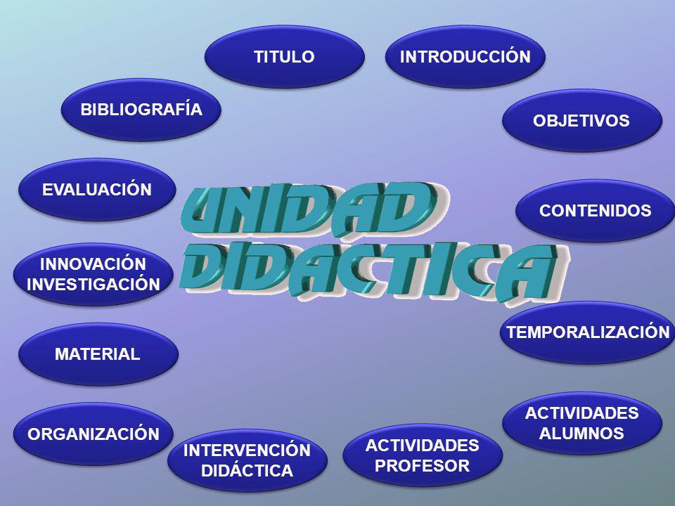 MATERIAL MATERIAL TEMPORALIZACIÓN ORGANIZACIÓN INTERVENCIÓN DIDÁCTICA INTERVENCIÓN DIDÁCTICA ACTIVIDADES PROFESOR ACTIVIDADES PROFESOR ACTIVIDADES ALU