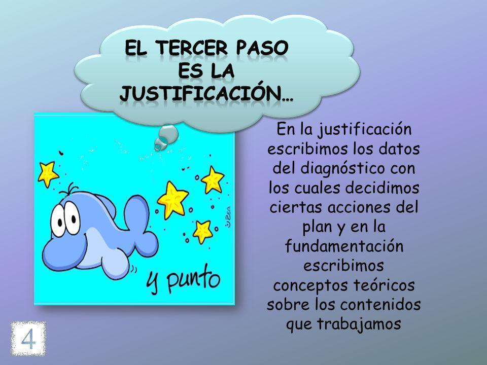Justificación y fundamentación