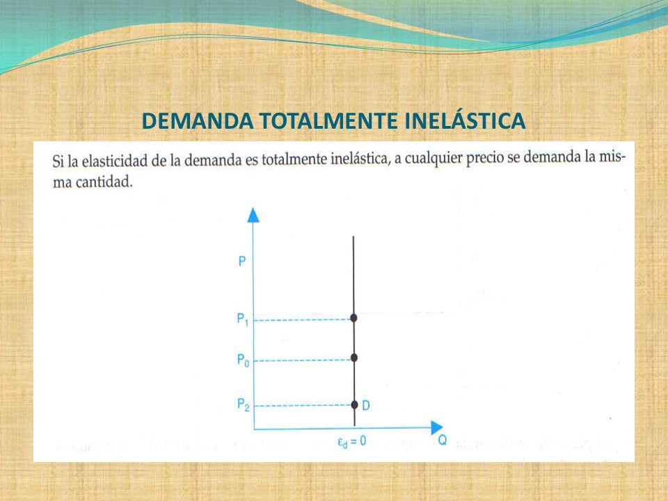 Demanda inelástica En la demanda inelástica un gran cambio porcentual en el precio provoca sólo un pequeño cambio en la cantidad demandada