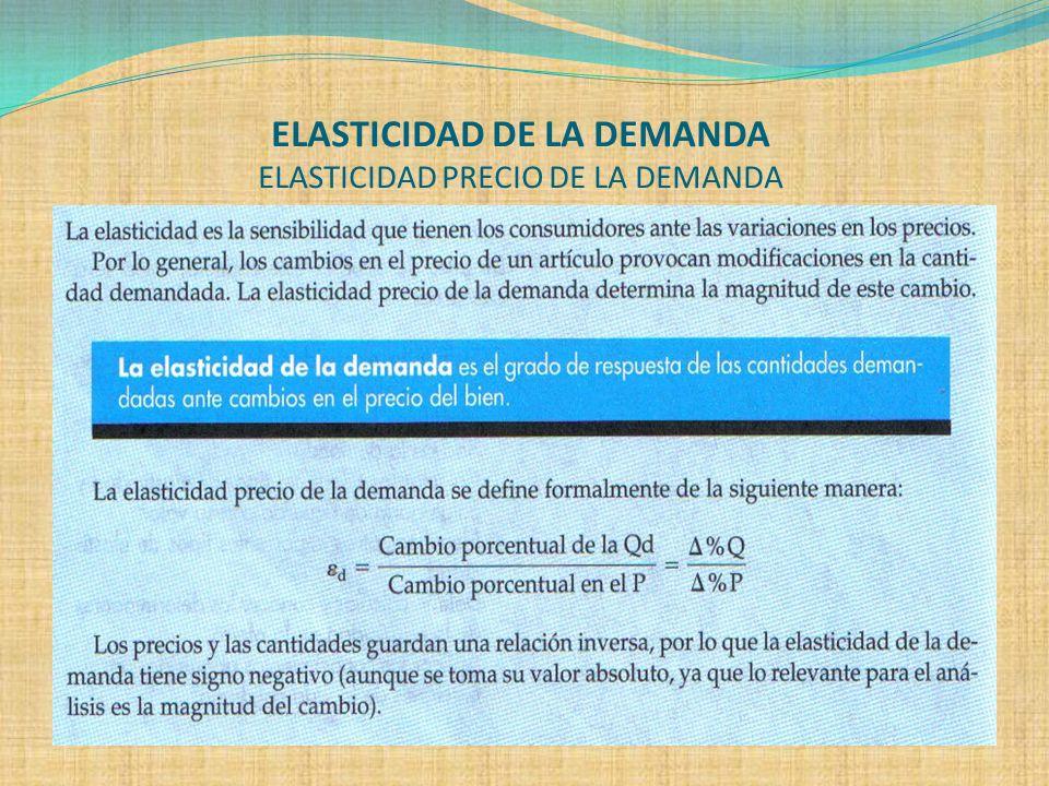 ELASTICIDAD El concepto de elasticidad mide la amplitud de la variación de una variable cuando varía otra variable de la que depende. Este concepto se