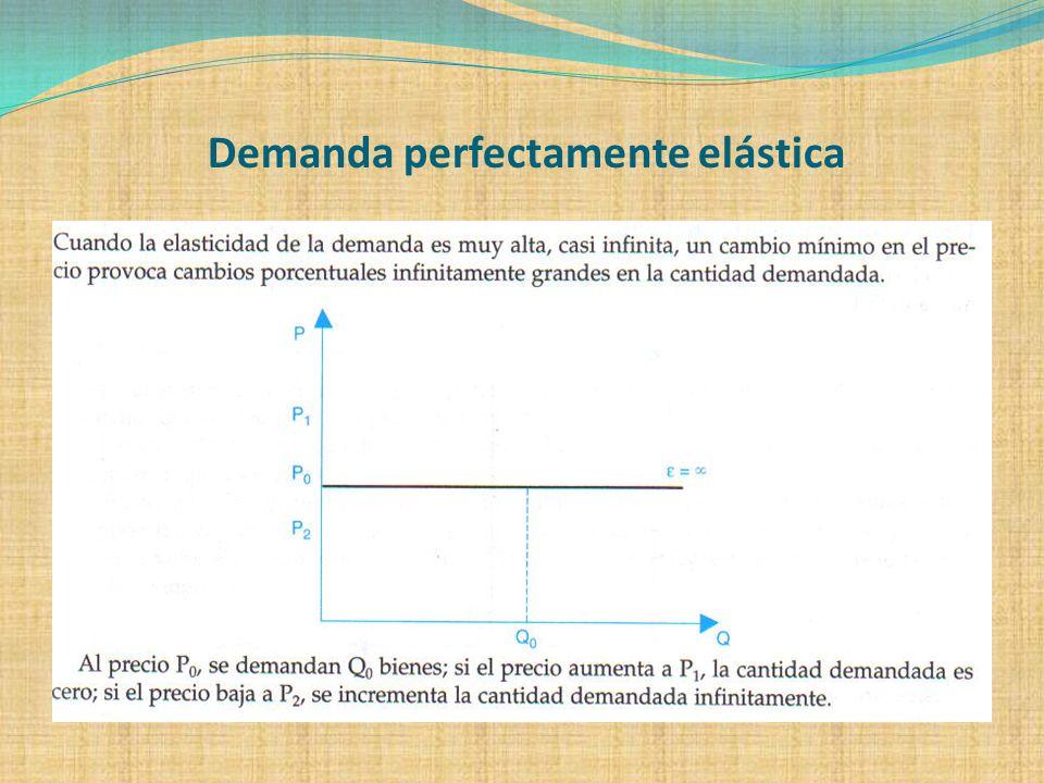 Precios Cantidades demandadas demandaelástica P1 P2 Q1 Q2 resulta ser MUY SENSIBLE a las variaciones en los precios. Cuando el precio es P1 la cantida