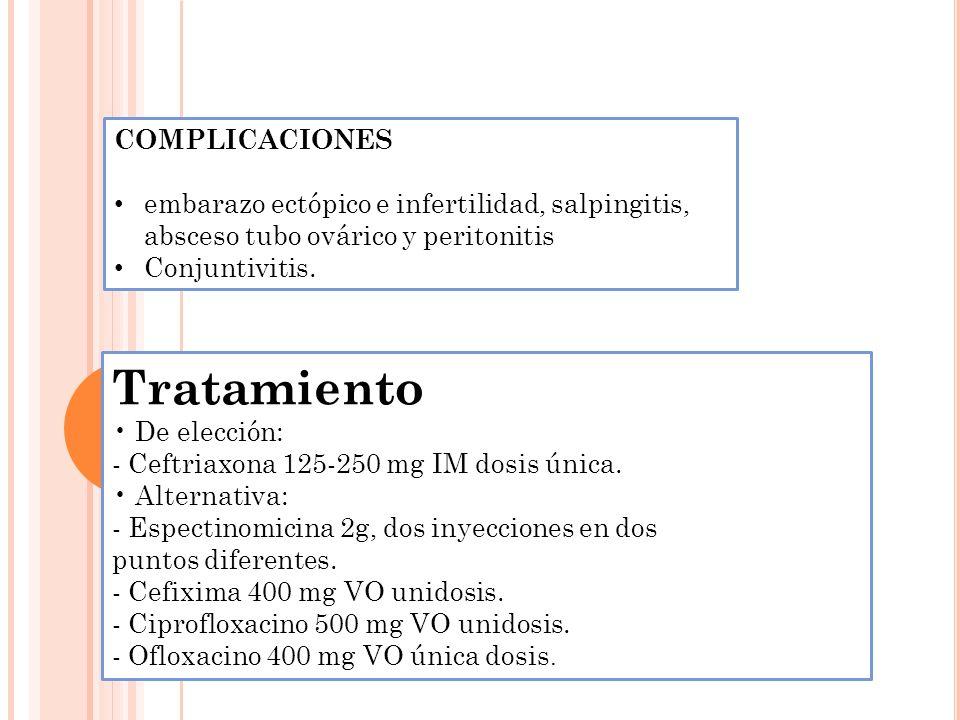 Tratamiento De elección: - Ceftriaxona 125-250 mg IM dosis única.