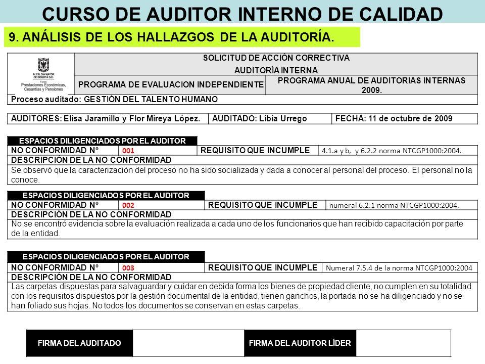 SOLICITUD DE ACCIÓN CORRECTIVA AUDITORÍA INTERNA PROGRAMA DE EVALUACION INDEPENDIENTE PROGRAMA ANUAL DE AUDITORIAS INTERNAS 2009.