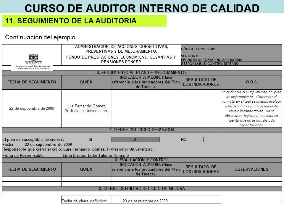 CURSO DE AUDITOR INTERNO DE CALIDAD 11. SEGUIMIENTO DE LA AUDITORIA Continuación del ejemplo…..