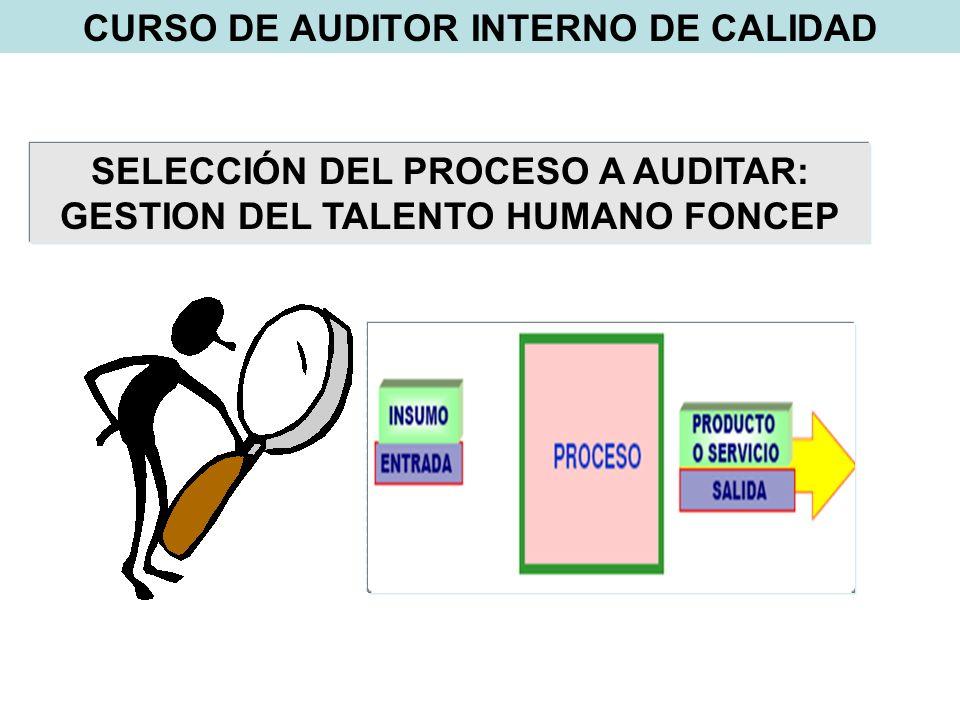 SELECCIÓN DEL PROCESO A AUDITAR: GESTION DEL TALENTO HUMANO FONCEP