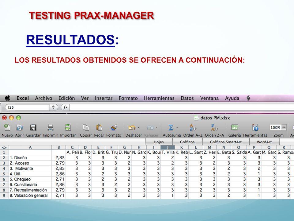 TESTING PRAX-MANAGER RESULTADOS: LOS RESULTADOS OBTENIDOS SE OFRECEN A CONTINUACIÓN: