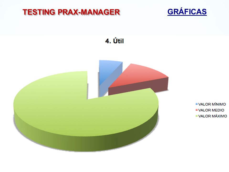 TESTING PRAX-MANAGER GRÁFICAS